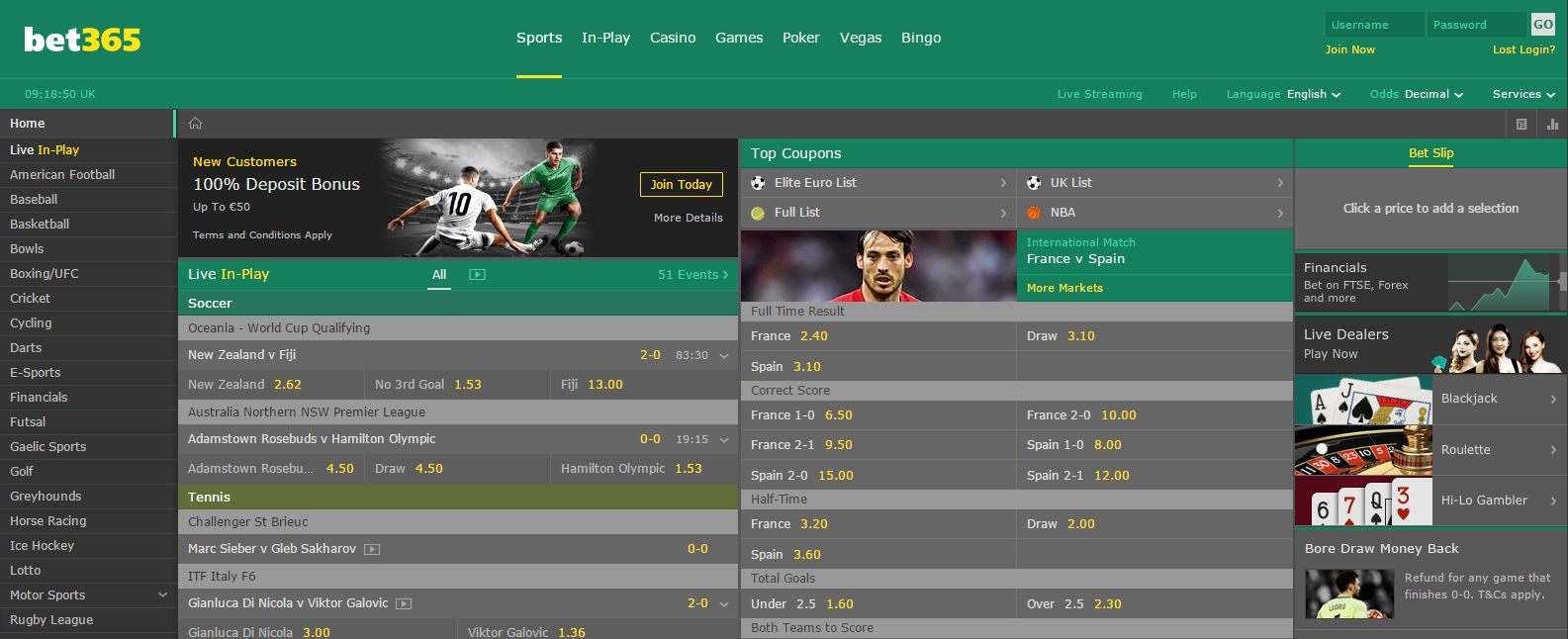 Bet365 odds analysis